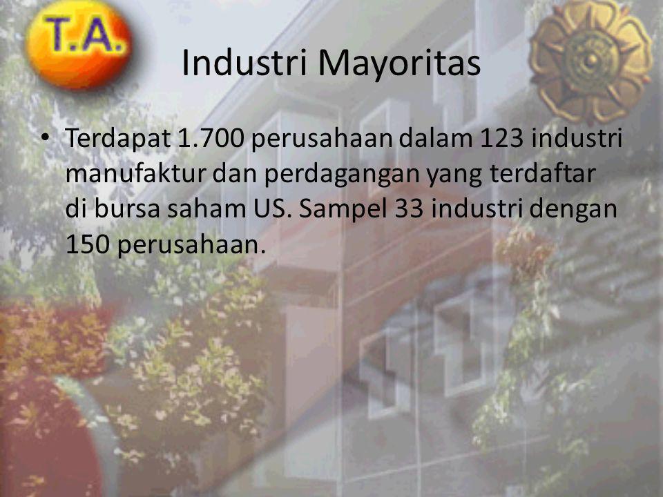 Industri Mayoritas Terdapat 1.700 perusahaan dalam 123 industri manufaktur dan perdagangan yang terdaftar di bursa saham US.