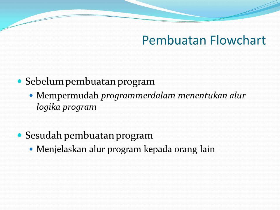 Pembuatan Flowchart Sebelum pembuatan program Mempermudah programmerdalam menentukan alur logika program Sesudah pembuatan program Menjelaskan alur program kepada orang lain