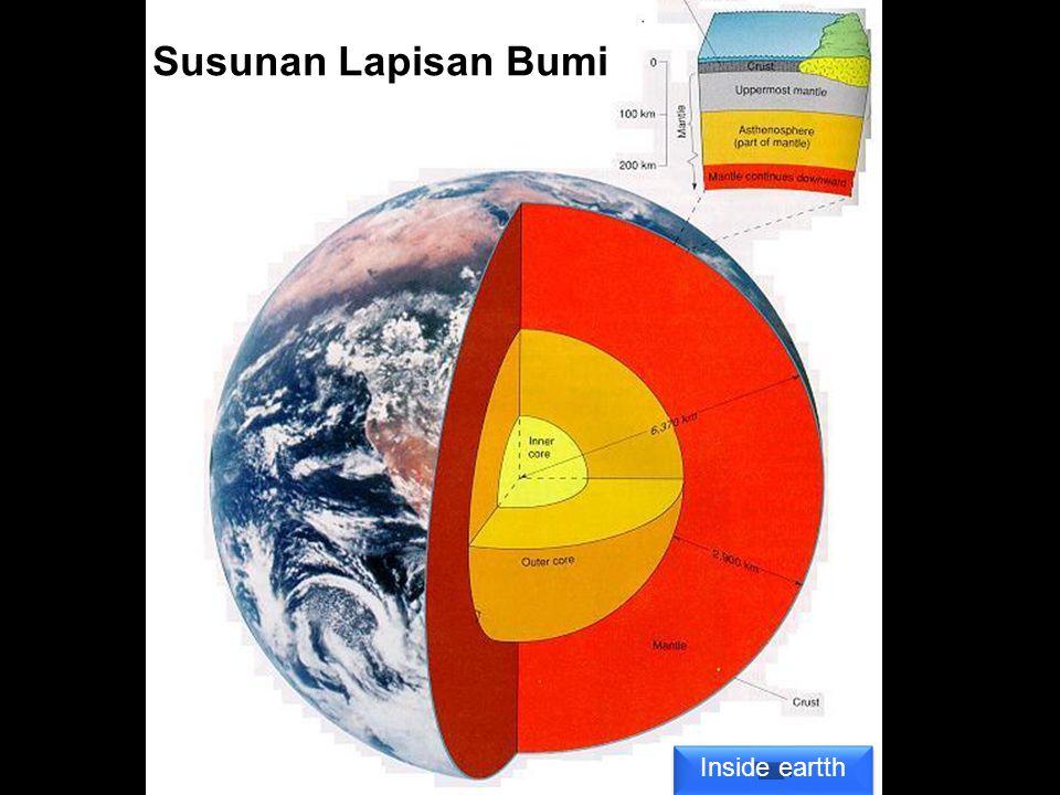Susunan Lapisan Bumi Inside eartth