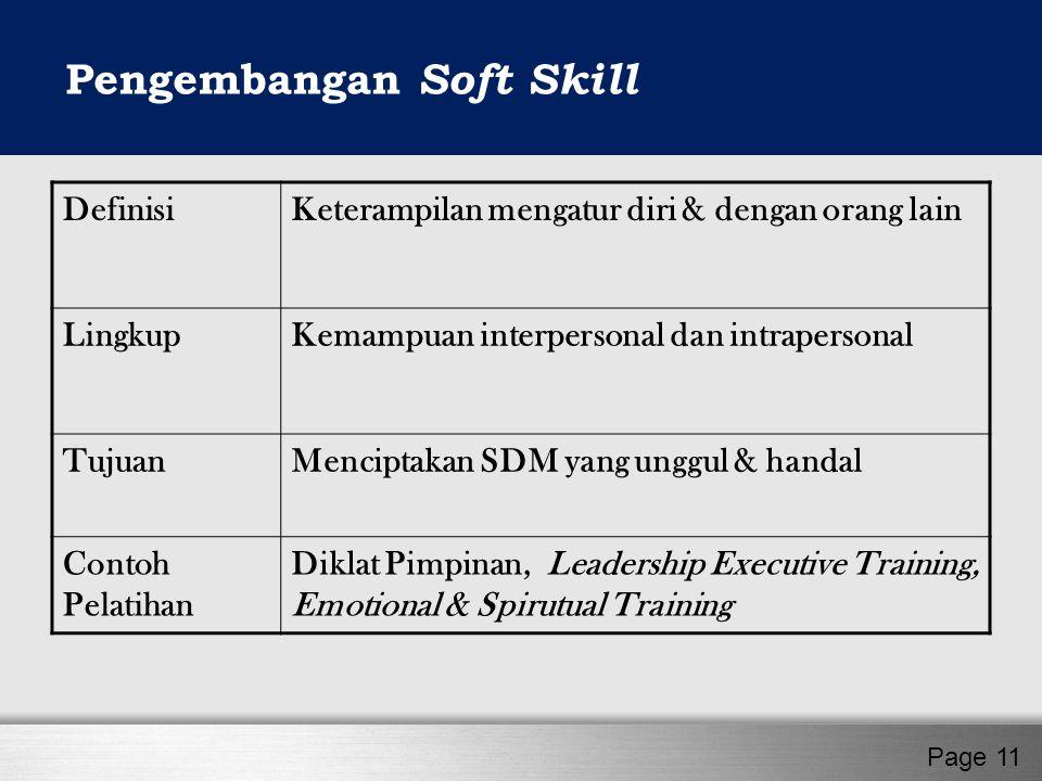 DefinisiKeterampilan mengatur diri & dengan orang lain LingkupKemampuan interpersonal dan intrapersonal TujuanMenciptakan SDM yang unggul & handal Con