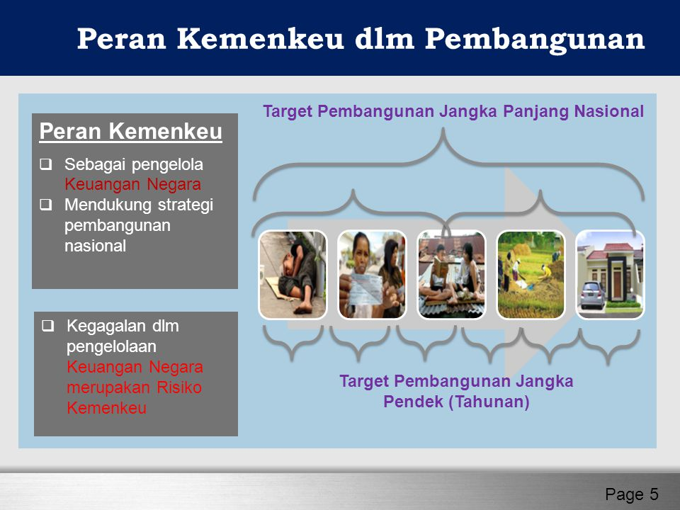 Page 5 Peran Kemenkeu dlm Pembangunan Target Pembangunan Jangka Panjang Nasional Peran Kemenkeu  Sebagai pengelola Keuangan Negara  Mendukung strate