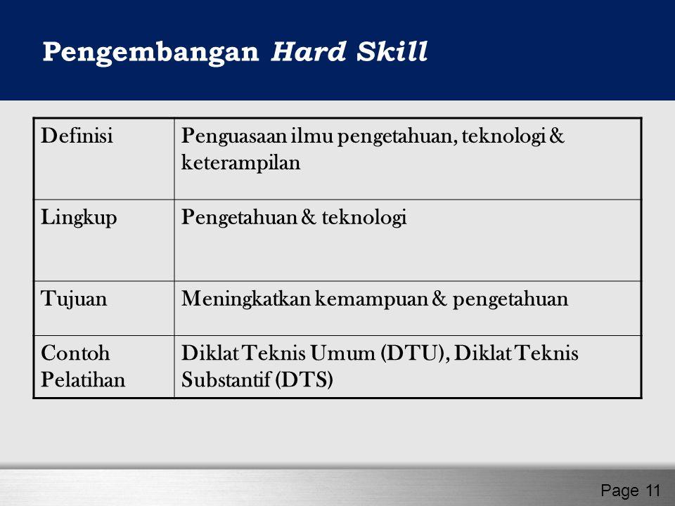 DefinisiPenguasaan ilmu pengetahuan, teknologi & keterampilan LingkupPengetahuan & teknologi TujuanMeningkatkan kemampuan & pengetahuan Contoh Pelatih