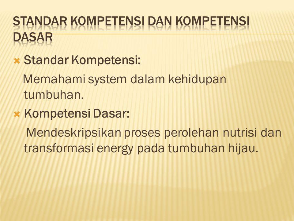  Standar Kompetensi: Memahami system dalam kehidupan tumbuhan.  Kompetensi Dasar: Mendeskripsikan proses perolehan nutrisi dan transformasi energy p