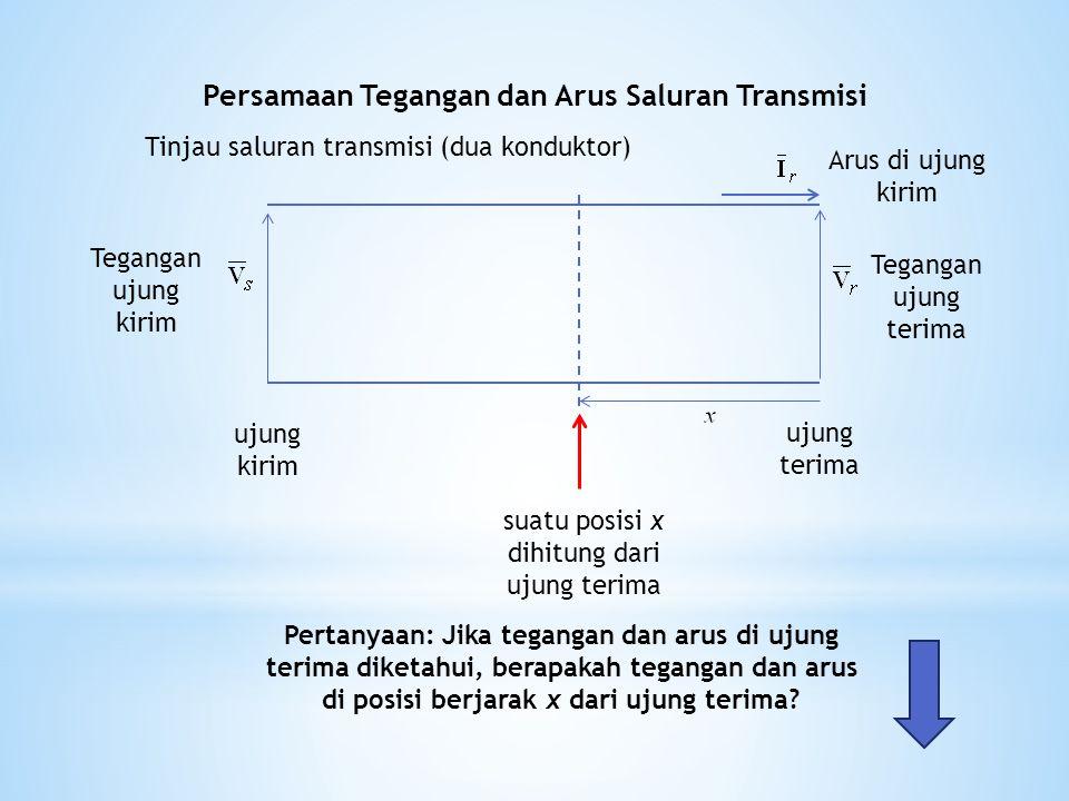 Tinjau saluran transmisi (dua konduktor) ujung kirim ujung terima suatu posisi x dihitung dari ujung terima Pertanyaan: Jika tegangan dan arus di ujun