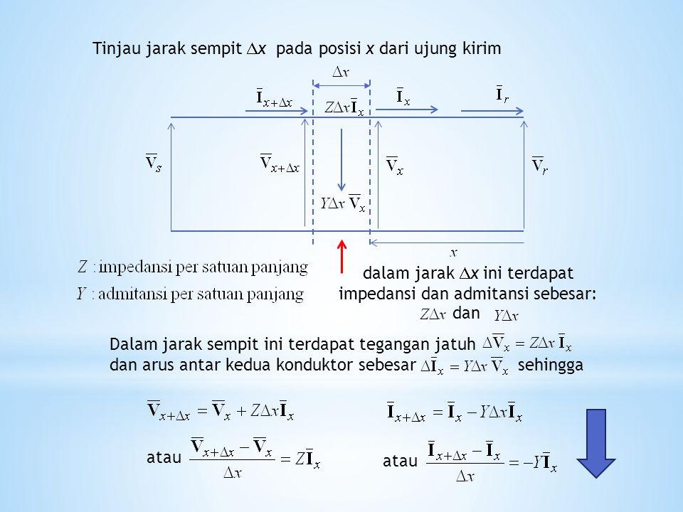 Tinjau jarak sempit  x pada posisi x dari ujung kirim dalam jarak  x ini terdapat impedansi dan admitansi sebesar: Dalam jarak sempit ini terdapat t
