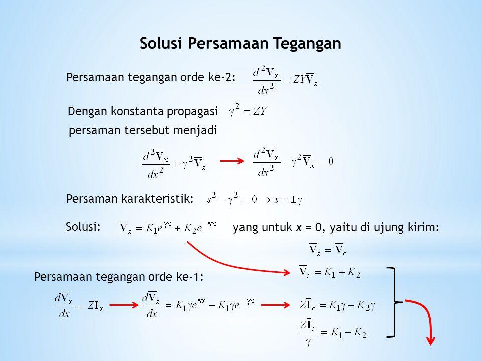 Dengan konstanta propagasi Persamaan tegangan orde ke-2: persaman tersebut menjadi Persaman karakteristik: Solusi: yang untuk x = 0, yaitu di ujung ki
