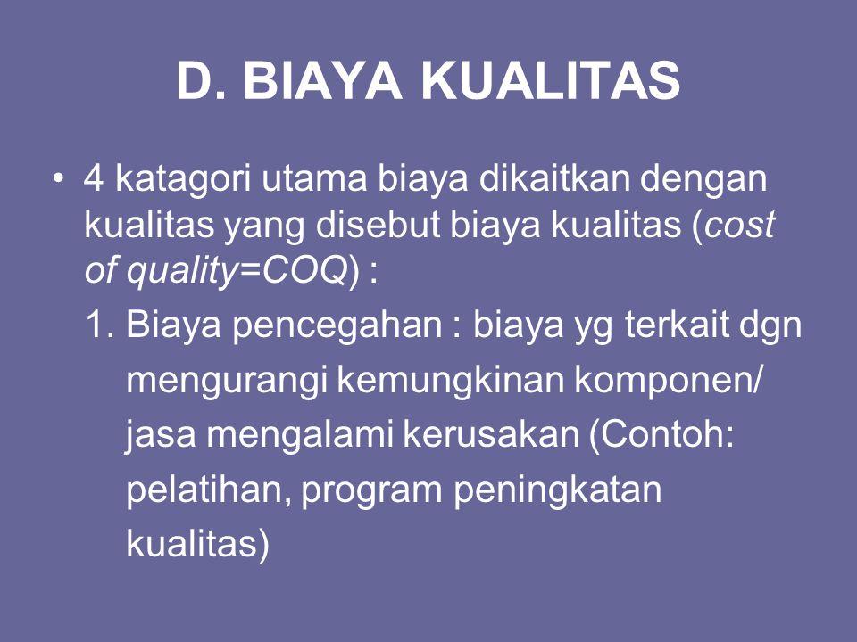 D. BIAYA KUALITAS 4 katagori utama biaya dikaitkan dengan kualitas yang disebut biaya kualitas (cost of quality=COQ) : 1. Biaya pencegahan : biaya yg