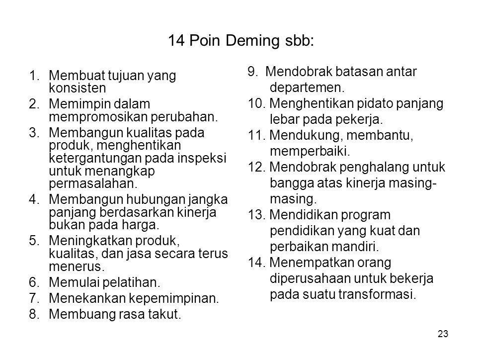 23 14 Poin Deming sbb: 1.Membuat tujuan yang konsisten 2.