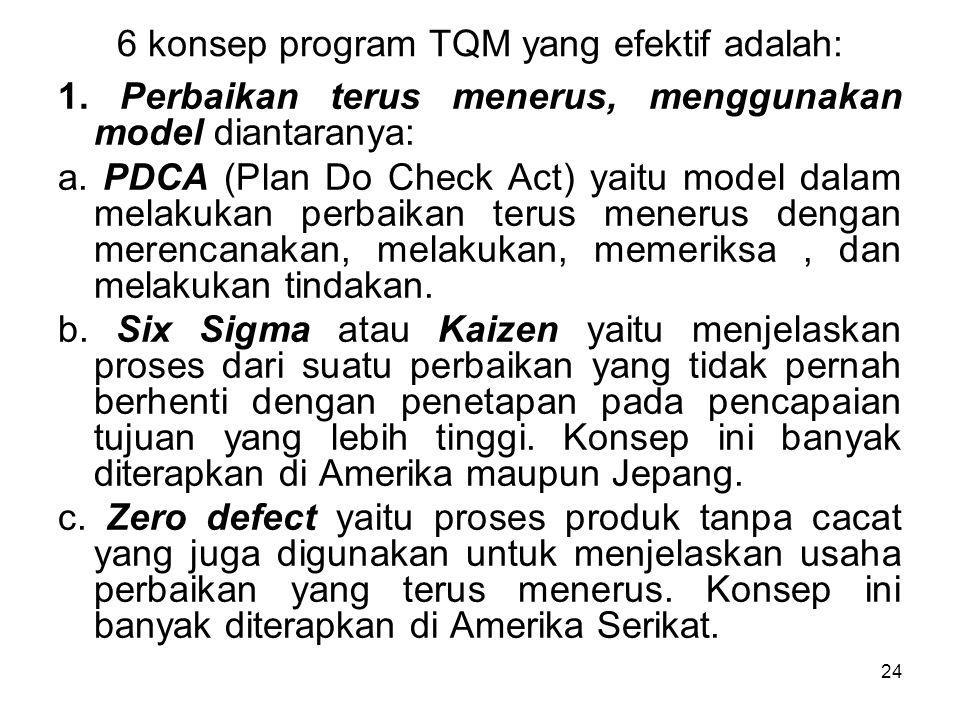 24 6 konsep program TQM yang efektif adalah: 1.