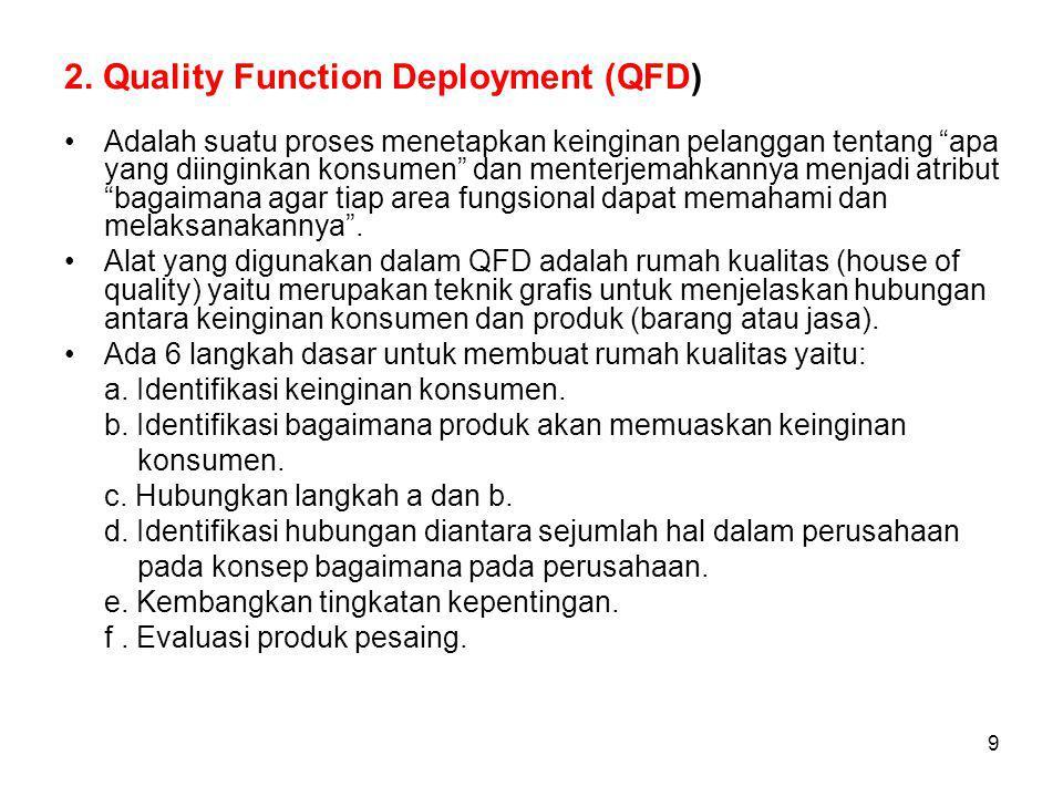 """9 2. Quality Function Deployment (QFD) Adalah suatu proses menetapkan keinginan pelanggan tentang """"apa yang diinginkan konsumen"""" dan menterjemahkannya"""