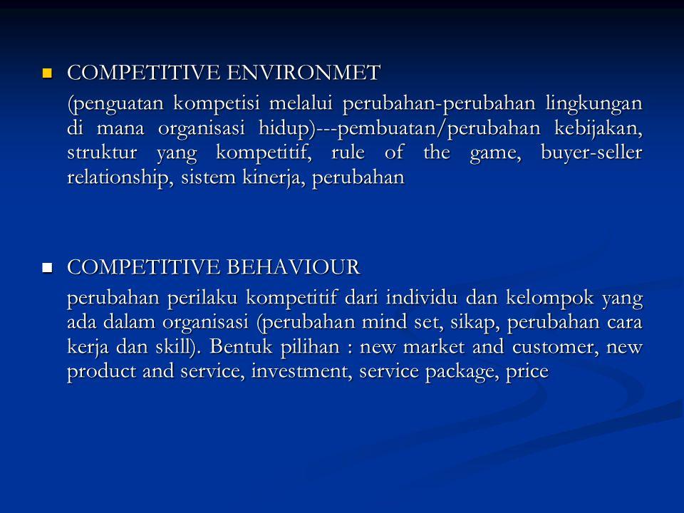 DESAIN PENINGKATAN KUALITAS LAYANAN (COMMON & FLYNN) COMPETITIVE ENVIRONMET COMPETITIVE ENVIRONMET COMPETITIVE BEHAVIOUR DECENTRALIZATION DECENTRALIZATION GOOD CUSTOMER SERVICE GOOD CUSTOMER SERVICE