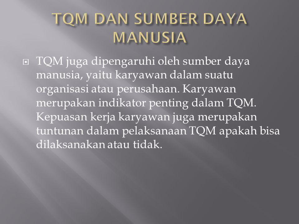  TQM juga dipengaruhi oleh sumber daya manusia, yaitu karyawan dalam suatu organisasi atau perusahaan.