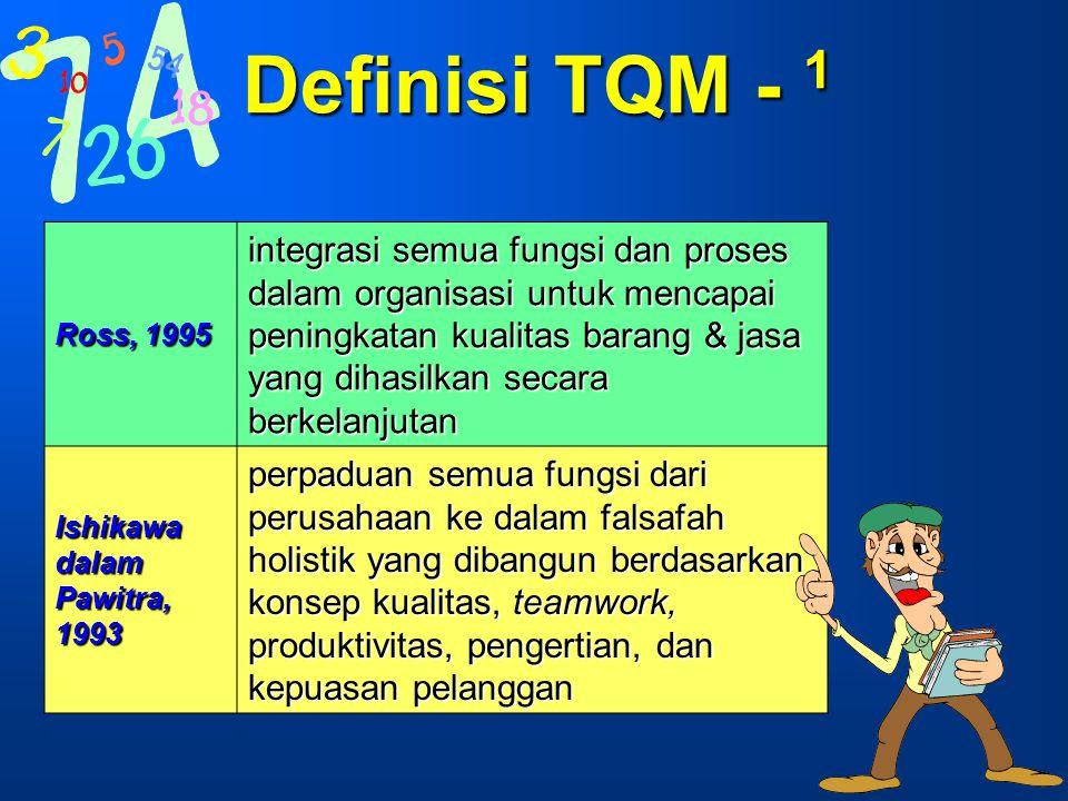 Prinsip Dasar TQM 1.kepuasan pelanggan 2.respek terhadap setiap orang 3.manajemen berdasarkan fakta 4.perbaikan berkesinambungan (terus-menerus)