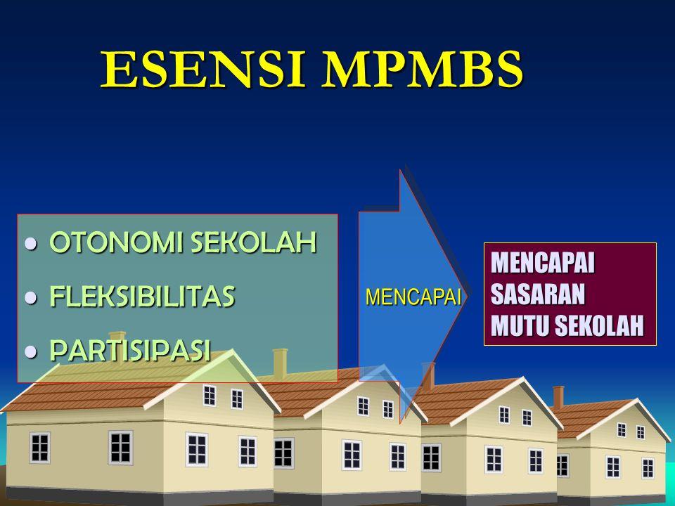 Paradigma baru manajemen sekolah untuk PENINGKATAN MUTU manajemen peningkatan mutu BERBASIS PUSAT M anajemen P eningkatan M utu B erbasis S ekolah menuju