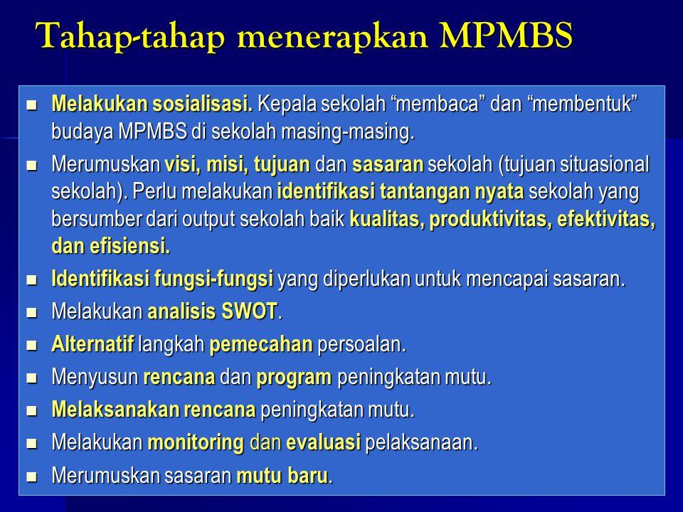 Prakondisi menerapkan MPMBS  Kapasitas kelembagaan memadai  Budaya yang kondusif  Kemampuan sekolah membuat kebijakan, rencana, dan program  Sistem akuntabilitas publik  Dukungan pemerintah pusat dan daerah Pendekatan dalam melaksanakan MPMBS: ideograpik bukan nomotetik