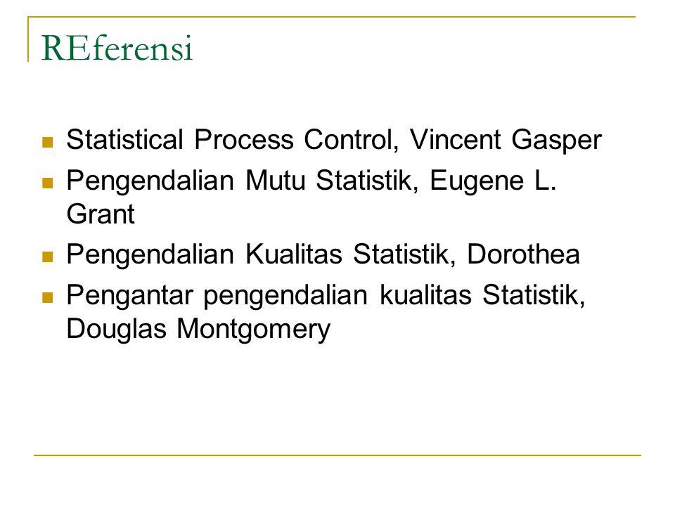 REferensi Statistical Process Control, Vincent Gasper Pengendalian Mutu Statistik, Eugene L. Grant Pengendalian Kualitas Statistik, Dorothea Pengantar