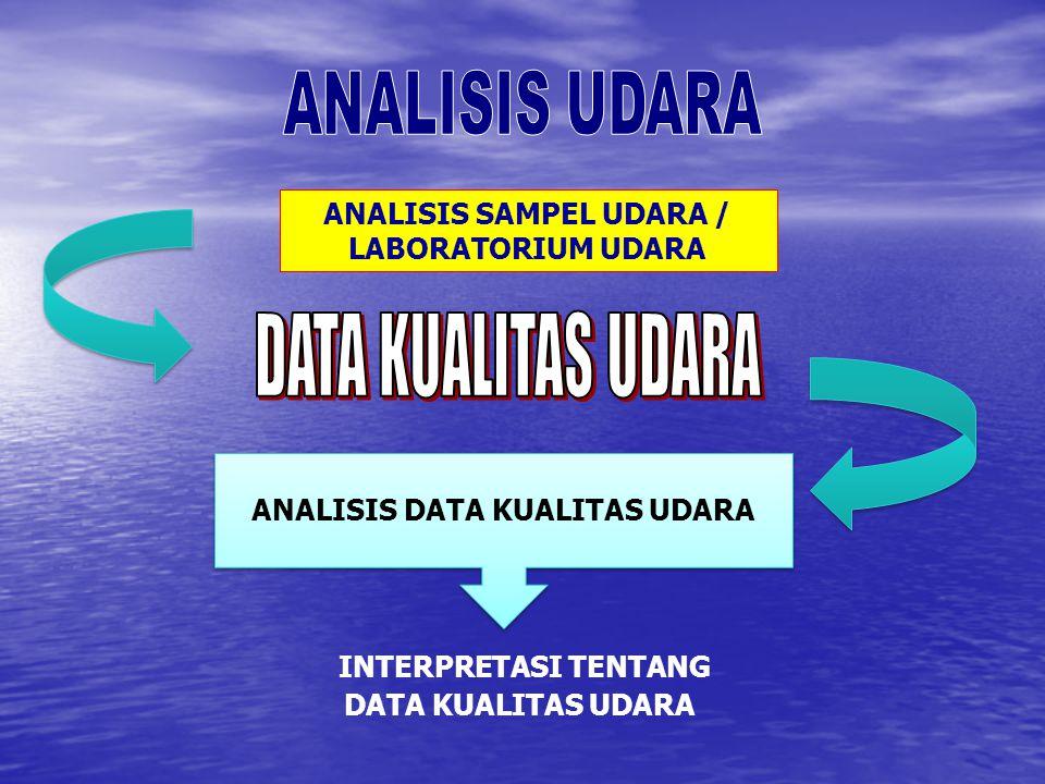 ANALISIS SAMPEL UDARA / LABORATORIUM UDARA ANALISIS DATA KUALITAS UDARA INTERPRETASI TENTANG DATA KUALITAS UDARA
