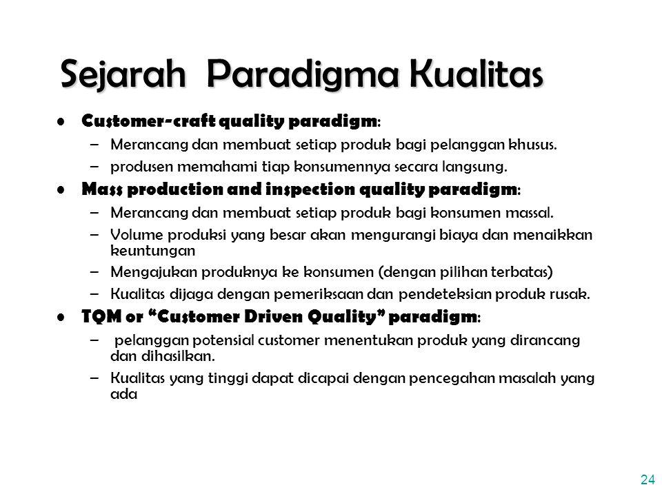 24 Sejarah Paradigma Kualitas Customer-craft quality paradigm : –Merancang dan membuat setiap produk bagi pelanggan khusus. –produsen memahami tiap ko