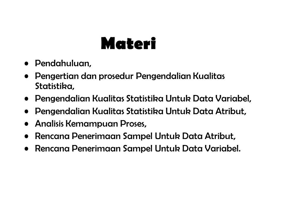 Materi Pendahuluan, Pengertian dan prosedur Pengendalian Kualitas Statistika, Pengendalian Kualitas Statistika Untuk Data Variabel, Pengendalian Kualitas Statistika Untuk Data Atribut, Analisis Kemampuan Proses, Rencana Penerimaan Sampel Untuk Data Atribut, Rencana Penerimaan Sampel Untuk Data Variabel.