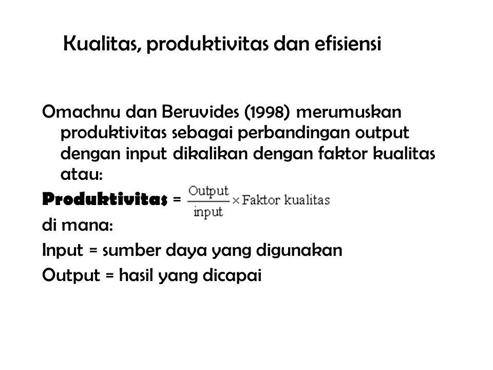 Kualitas, produktivitas dan efisiensi Omachnu dan Beruvides (1998) merumuskan produktivitas sebagai perbandingan output dengan input dikalikan dengan faktor kualitas atau: Produktivitas = di mana: Input = sumber daya yang digunakan Output = hasil yang dicapai