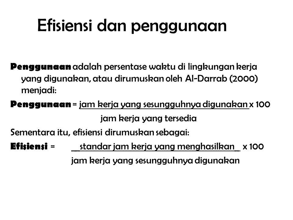 Efisiensi dan penggunaan Penggunaan adalah persentase waktu di lingkungan kerja yang digunakan, atau dirumuskan oleh Al ‑ Darrab (2000) menjadi: Penggunaan = jam kerja yang sesungguhnya digunakan x 100 jam kerja yang tersedia Sementara itu, efisiensi dirumuskan sebagai: Efisiensi = __standar jam kerja yang menghasilkan_ x 100 jam kerja yang sesungguhnya digunakan