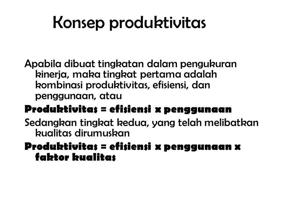 Konsep produktivitas Apabila dibuat tingkatan dalam pengukuran kinerja, maka tingkat pertama adalah kombinasi produktivitas, efisiensi, dan penggunaan, atau Produktivitas = efisiensi x penggunaan Sedangkan tingkat kedua, yang telah melibatkan kualitas dirumuskan Produktivitas = efisiensi x penggunaan x faktor kualitas
