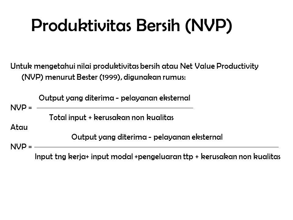 Produktivitas Bersih (NVP) Untuk mengetahui nilai produktivitas bersih atau Net Value Productivity (NVP) menurut Bester (1999), digunakan rumus: Output yang diterima ‑ pelayanan eksternal NVP = Total input + kerusakan non kualitas Atau Output yang diterima ‑ pelayanan eksternal NVP = Input tng kerja+ input modal +pengeluaran ttp + kerusakan non kualitas