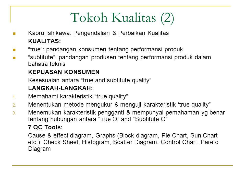"""Tokoh Kualitas (2) Kaoru Ishikawa: Pengendalian & Perbaikan Kualitas KUALITAS: """"true"""": pandangan konsumen tentang performansi produk """"subtitute"""": pand"""
