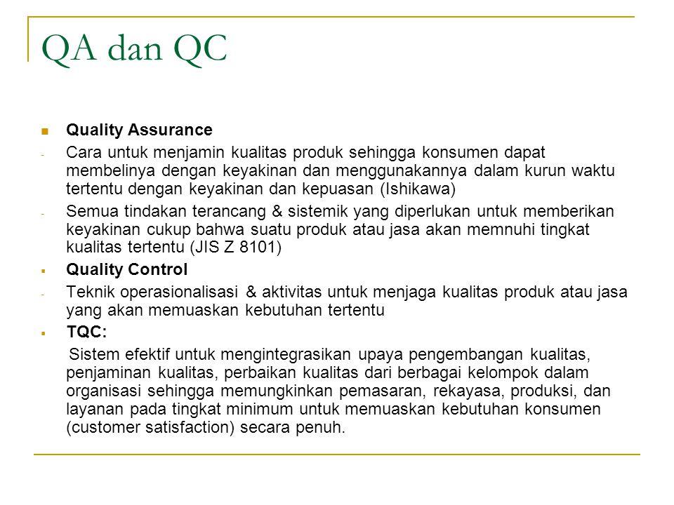 QA dan QC Quality Assurance - Cara untuk menjamin kualitas produk sehingga konsumen dapat membelinya dengan keyakinan dan menggunakannya dalam kurun w