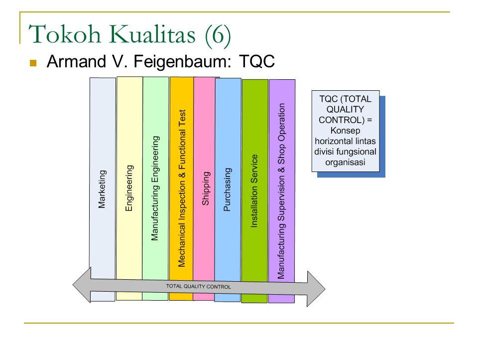 Tokoh Kualitas (6) Armand V. Feigenbaum: TQC