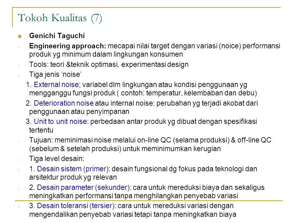 Tokoh Kualitas (7) Genichi Taguchi - Engineering approach: mecapai nilai target dengan variasi (noice) performansi produk yg minimum dalam lingkungan