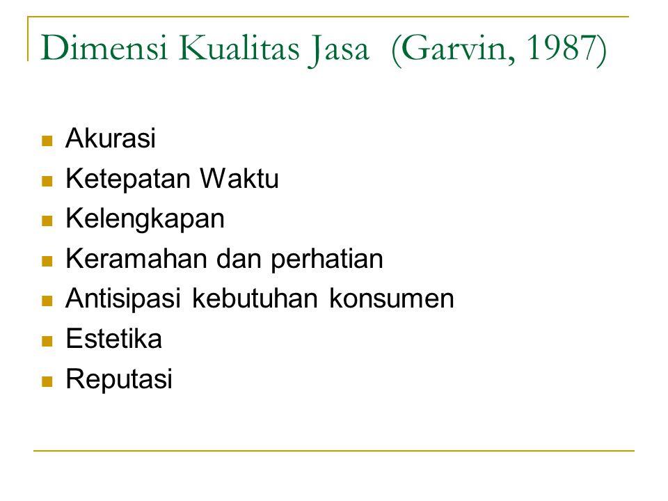 Akurasi Ketepatan Waktu Kelengkapan Keramahan dan perhatian Antisipasi kebutuhan konsumen Estetika Reputasi Dimensi Kualitas Jasa (Garvin, 1987)