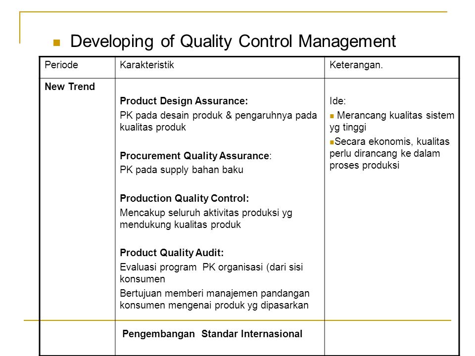 Developing of Quality Control Management PeriodeKarakteristikKeterangan.