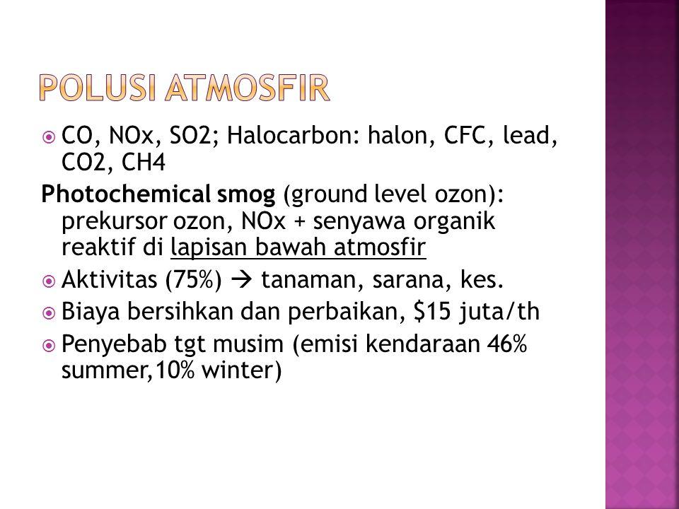  Deposisi asam dari udara  SO2, NO; NO2, asam Nitrit, asam S ~ hujan asam (btk basah) atau Btk kering: gas, kabut, embun, partikel padat  Matikan ikan, tanaman air & mikroorg; Cemari ikan (methylmercuri)  Kontribusi kabut regional  Matikan pohon (Ca, K); Hambat pertumbu han crops (tomat, wortel)  Logam toksik pd PDAM