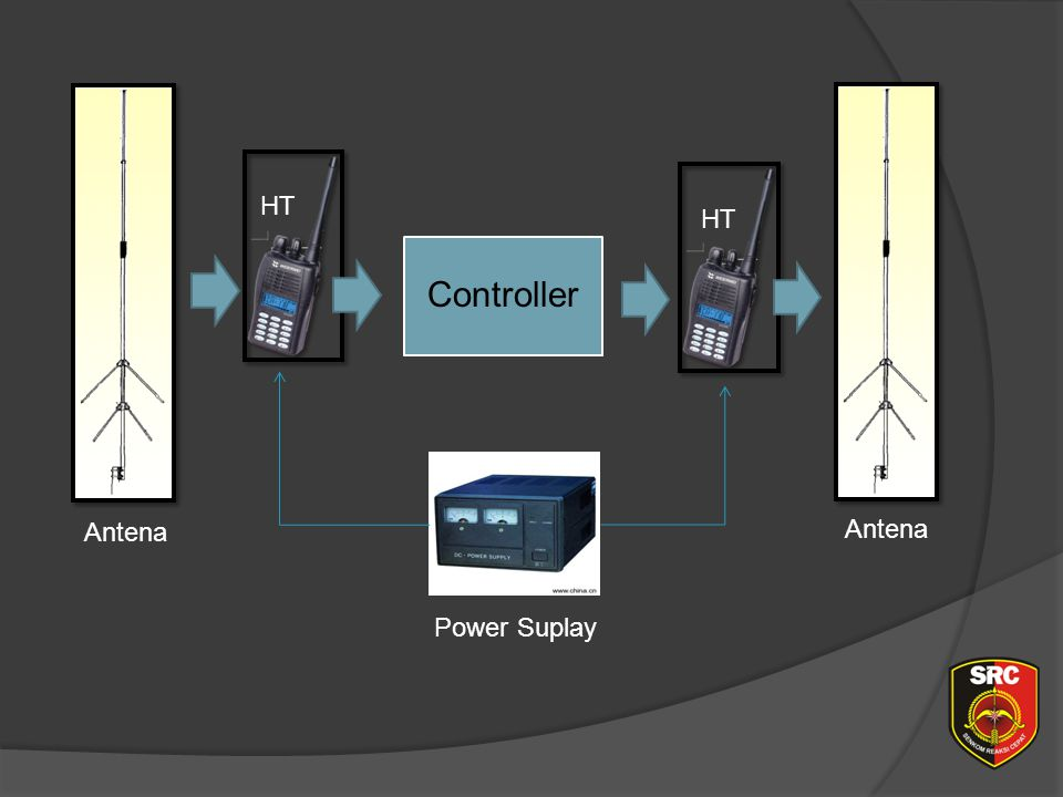 Controller HT Antena Power Suplay
