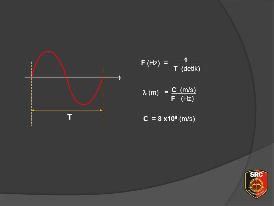 T F (Hz) = 1 T (detik) (m) = C (m/s) F (Hz) C = 3 x10 8 (m/s)
