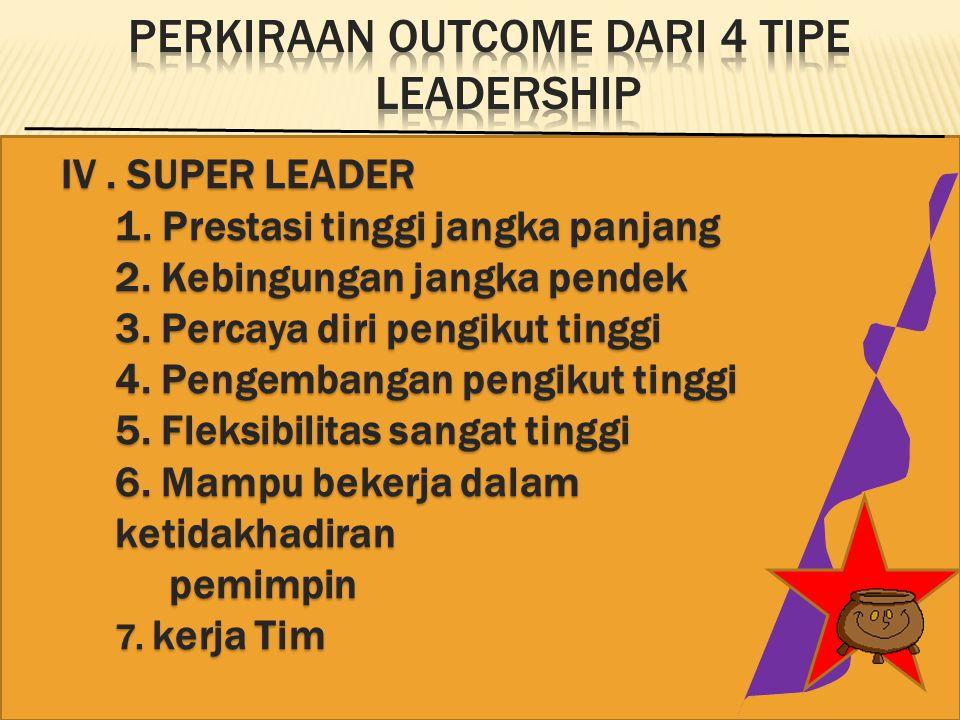 IV.SUPER LEADER 1. Prestasi tinggi jangka panjang 2.