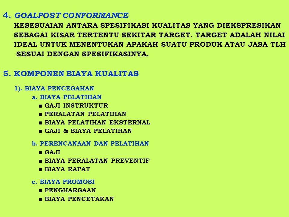 2).BIAYA PENILAIAN a. INSPEKSI BAHAN BAKU b. INSPEKSI PRODUK DALAM PROSES c.
