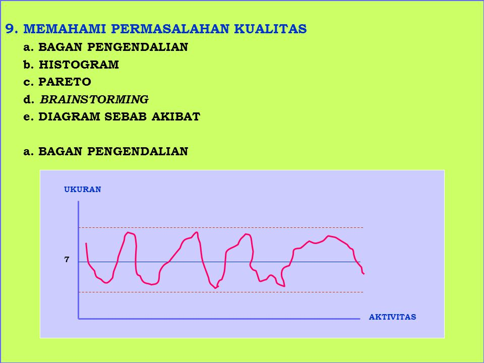 b.HISTOGRAM 1 2 3 4 6 5 MASALAH KUALITAS FREKUENSI 1.