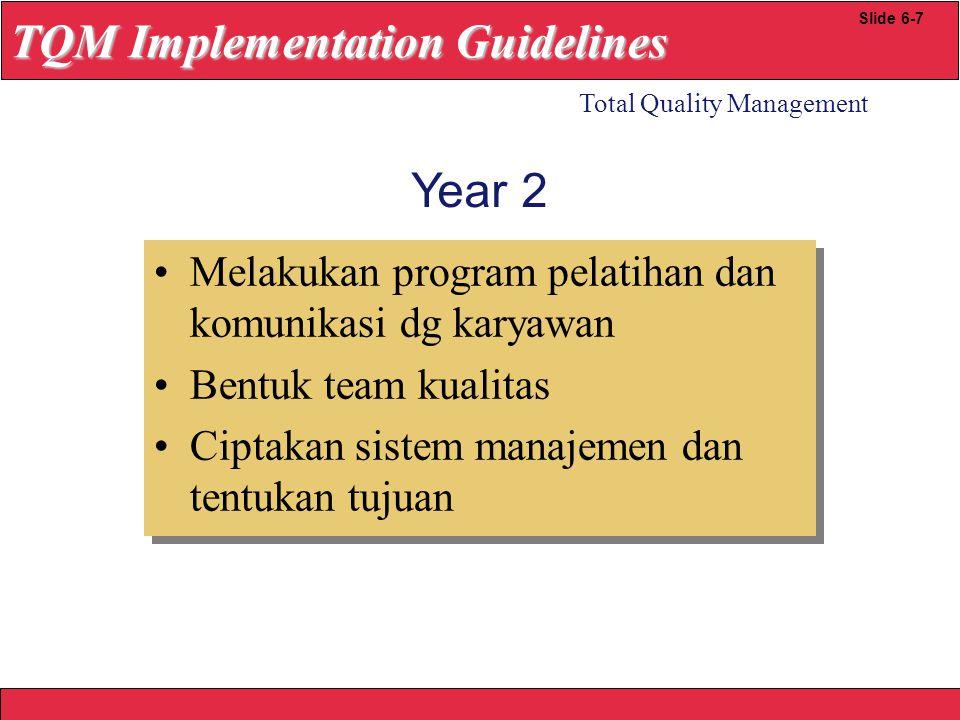 2008 Yudhi herliansyah Melakukan program pelatihan dan komunikasi dg karyawan Bentuk team kualitas Ciptakan sistem manajemen dan tentukan tujuan Melak