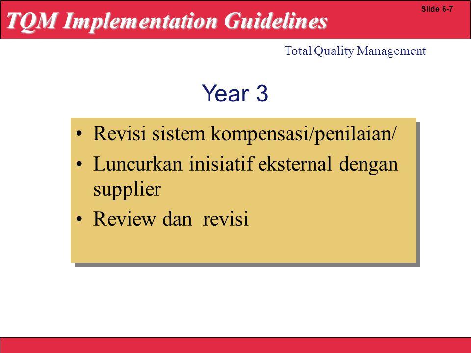 2008 Yudhi herliansyah Revisi sistem kompensasi/penilaian/ Luncurkan inisiatif eksternal dengan supplier Review dan revisi Revisi sistem kompensasi/pe
