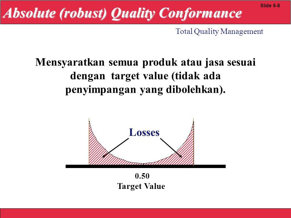 2008 Yudhi herliansyah 0.50 Target Value Losses Mensyaratkan semua produk atau jasa sesuai dengan target value (tidak ada penyimpangan yang dibolehkan