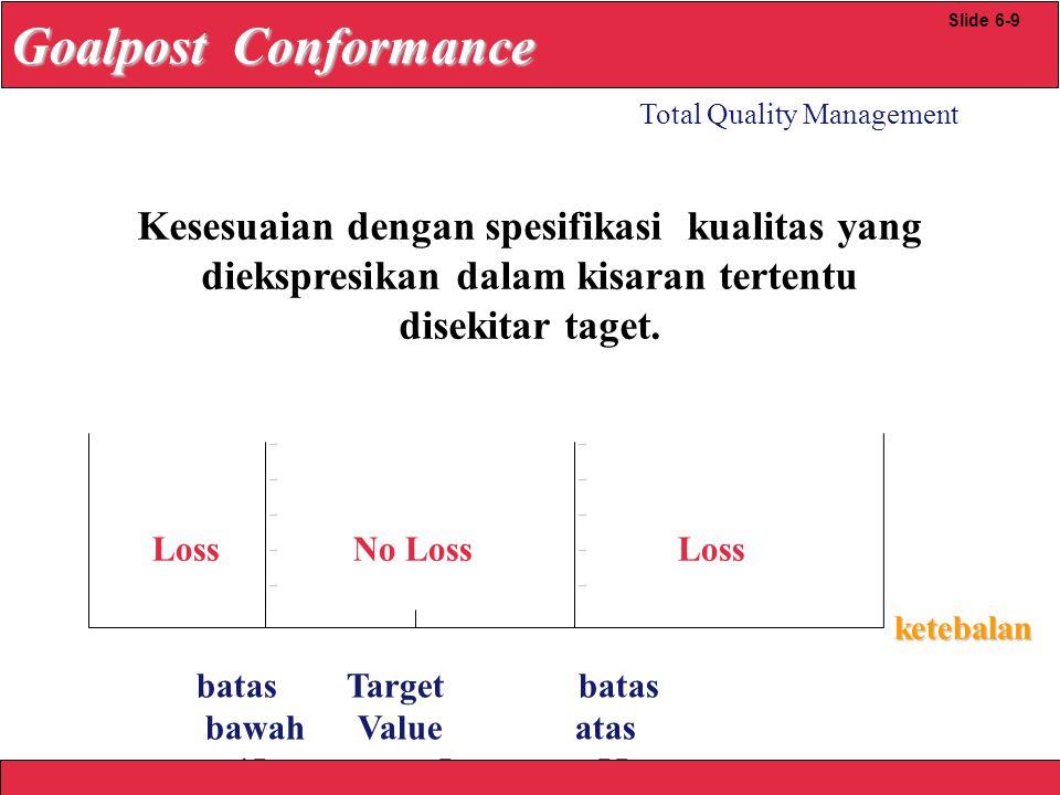 2008 Yudhi herliansyah Total Quality Management Slide 6-9 Goalpost Conformance Kesesuaian dengan spesifikasi kualitas yang diekspresikan dalam kisaran