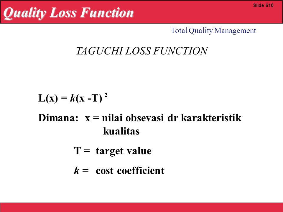 2008 Yudhi herliansyah Total Quality Management Slide 610 Quality Loss Function TAGUCHI LOSS FUNCTION L(x) = k(x -T) Dimana: x = nilai obsevasi dr kar