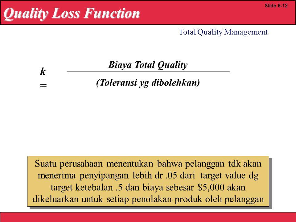 2008 Yudhi herliansyah Total Quality Management Slide 6-12 Quality Loss Function k=k= Biaya Total Quality (Toleransi yg dibolehkan) Suatu perusahaan m