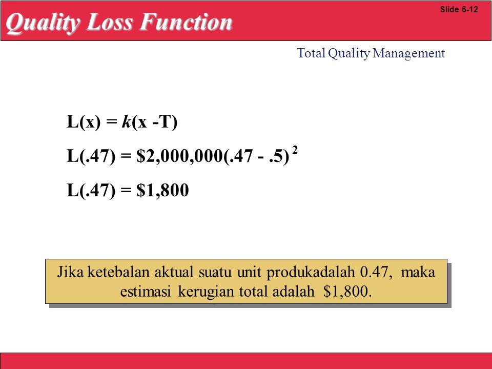 2008 Yudhi herliansyah Total Quality Management Slide 6-12 Quality Loss Function Jika ketebalan aktual suatu unit produkadalah 0.47, maka estimasi ker