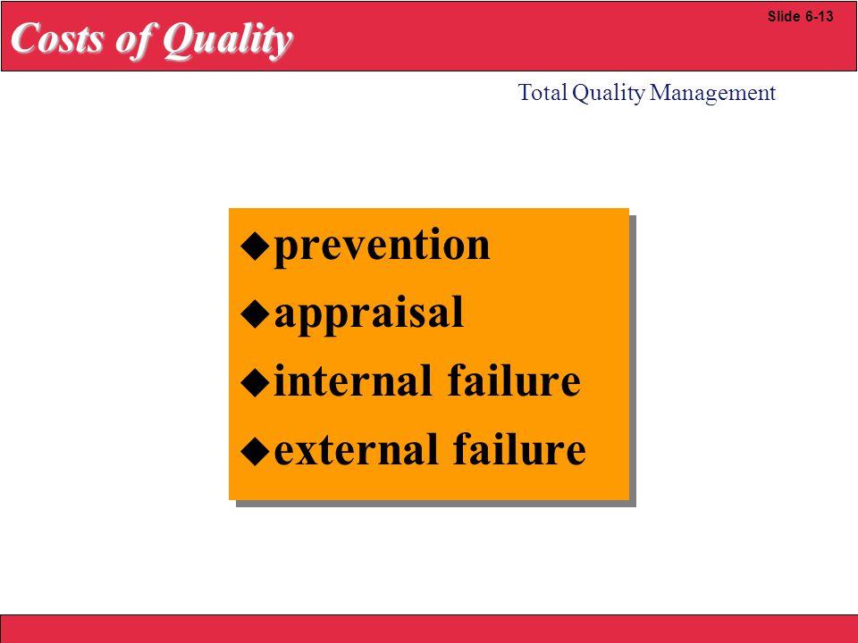 2008 Yudhi herliansyah u prevention u appraisal u internal failure u external failure u prevention u appraisal u internal failure u external failure T