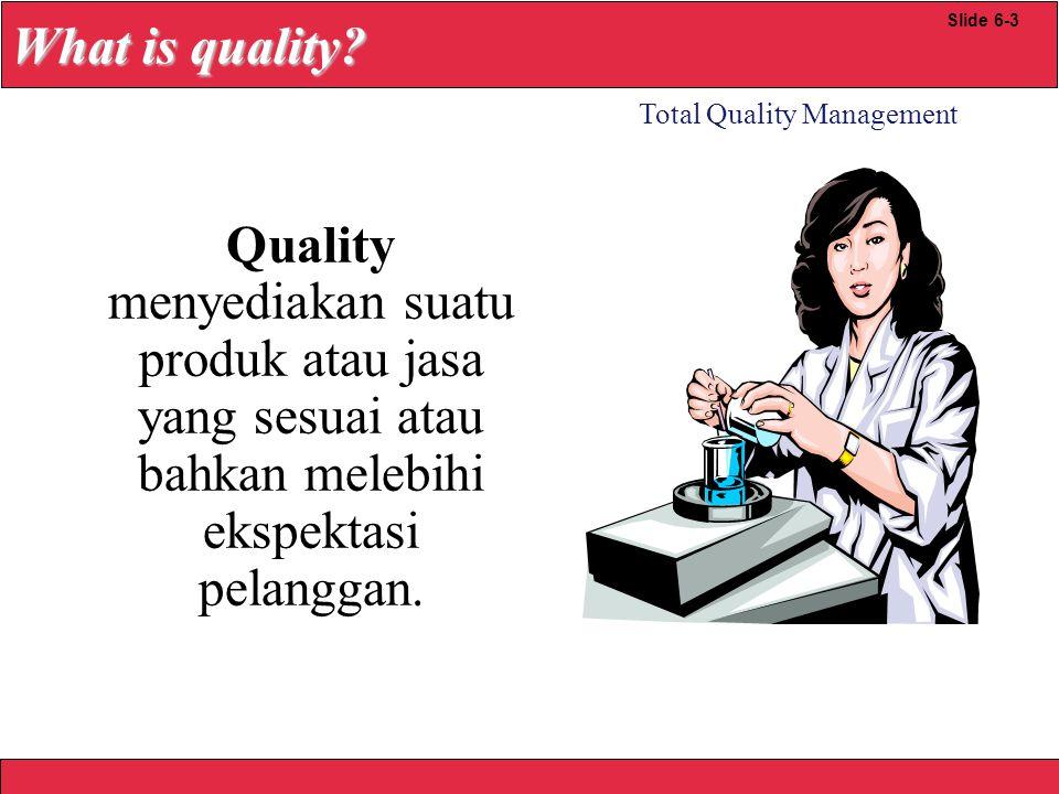 2008 Yudhi herliansyah Machines Materials Methods Manpower Machines Materials Methods Manpower Total Quality Management Slide 6-23 Penyebab utama masalah kualitas Manufacturing Operations