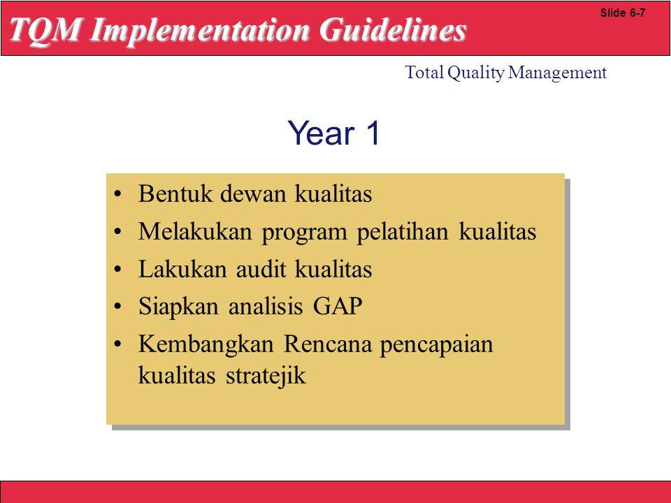 2008 Yudhi herliansyah Melakukan program pelatihan dan komunikasi dg karyawan Bentuk team kualitas Ciptakan sistem manajemen dan tentukan tujuan Melakukan program pelatihan dan komunikasi dg karyawan Bentuk team kualitas Ciptakan sistem manajemen dan tentukan tujuan Total Quality Management Slide 6-7 TQM Implementation Guidelines Year 2