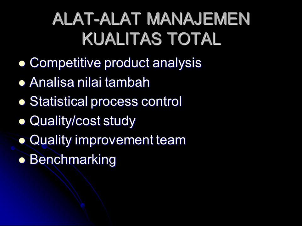 Competitive product analysis Proses dimana perusahaan menganalisis suatu produk pesaing untuk menentukan perbaikan yang diinginkan perusahaan sendiri Proses dimana perusahaan menganalisis suatu produk pesaing untuk menentukan perbaikan yang diinginkan perusahaan sendiri